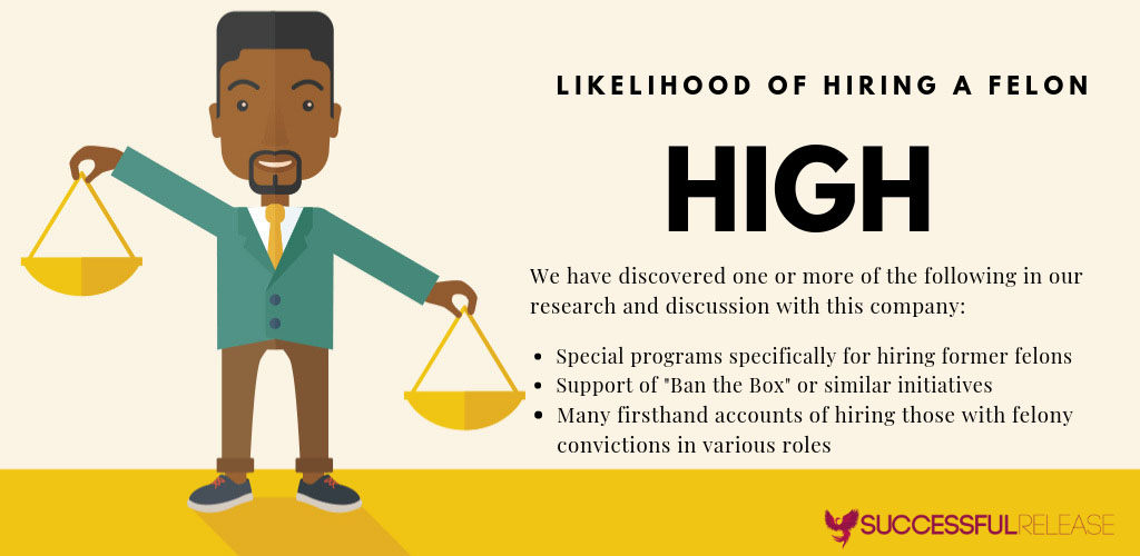 High likelihood of being hired with a felony